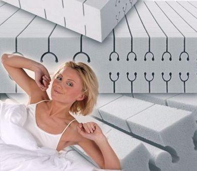 Bild für Kategorie Matratzen