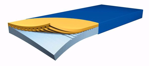 Antidekubitusmatratze Hyper Foam Plus